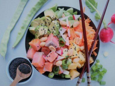 5 2 dieten|smoothie med mango|Samrt Living Havregrynsgröt med banan|Low carb rostbiffssallad|Grönsakssmoothie|Low carb gröt|Wok med grönsaker|Pokebowl
